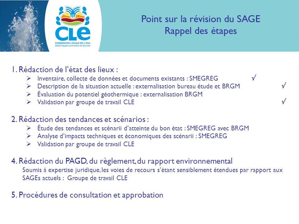 Point sur la révision du SAGE Rappel des étapes 1.