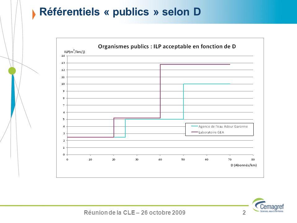 Réunion de la CLE – 26 octobre 20093 Référentiels « distributeurs » selon ILC