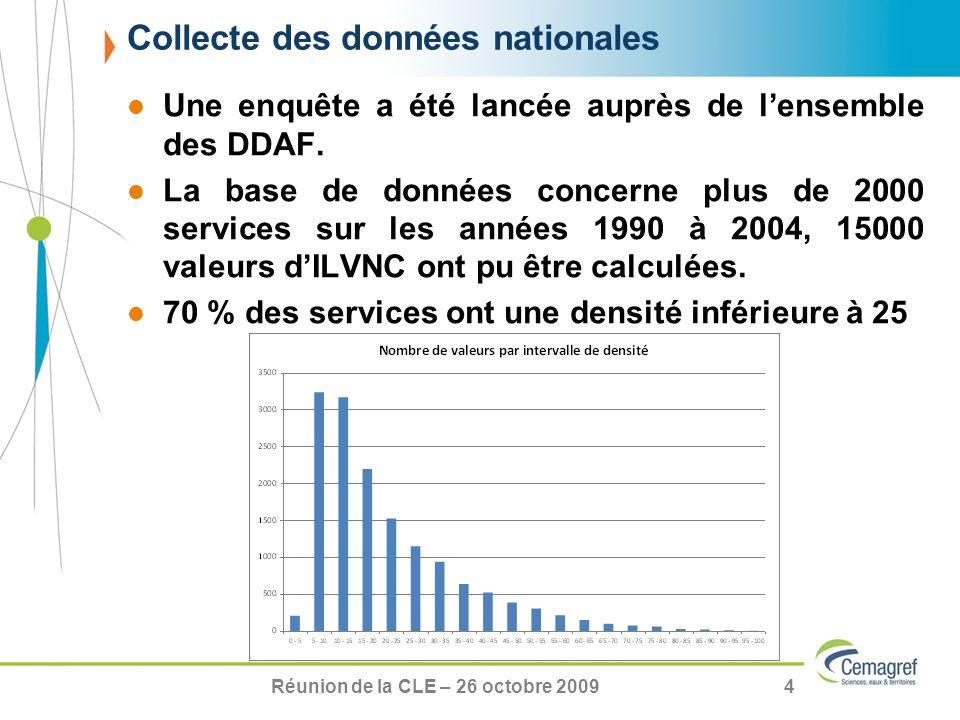 Réunion de la CLE – 26 octobre 20094 Une enquête a été lancée auprès de lensemble des DDAF.