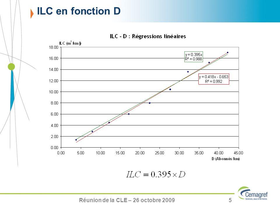 Réunion de la CLE – 26 octobre 200916 Un nouveau référentiel continu des valeurs dILP en fonction de la densité dabonnés, valide pour D<45, est proposé : Conclusions 2/3