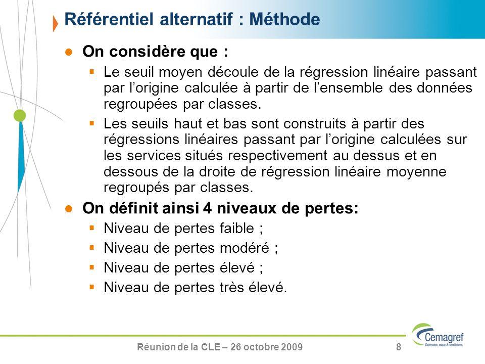 Réunion de la CLE – 26 octobre 20098 On considère que : Le seuil moyen découle de la régression linéaire passant par lorigine calculée à partir de lensemble des données regroupées par classes.