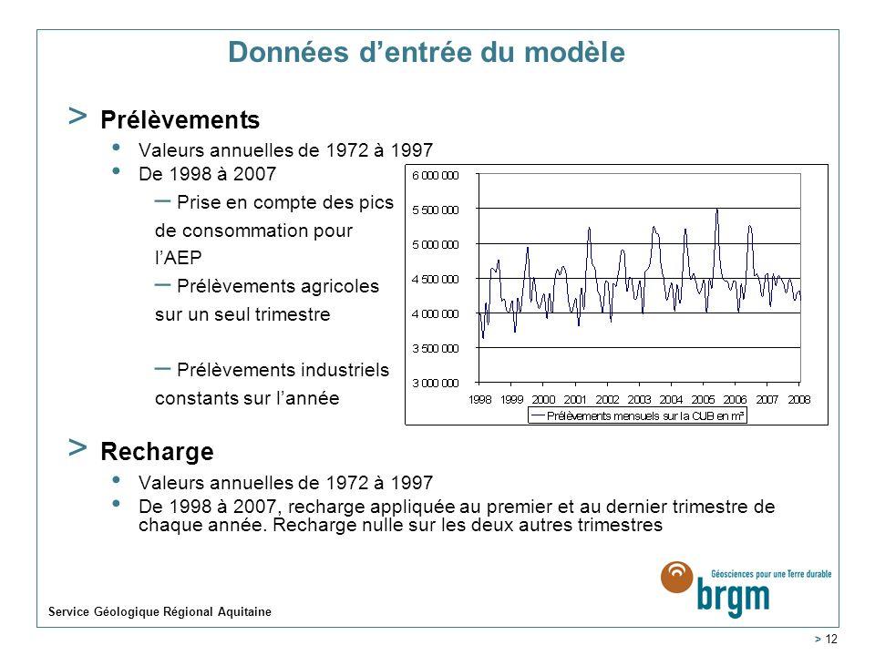 Service Géologique Régional Aquitaine > 12 Données dentrée du modèle > Prélèvements Valeurs annuelles de 1972 à 1997 De 1998 à 2007 – Prise en compte des pics de consommation pour lAEP – Prélèvements agricoles sur un seul trimestre – Prélèvements industriels constants sur lannée > Recharge Valeurs annuelles de 1972 à 1997 De 1998 à 2007, recharge appliquée au premier et au dernier trimestre de chaque année.