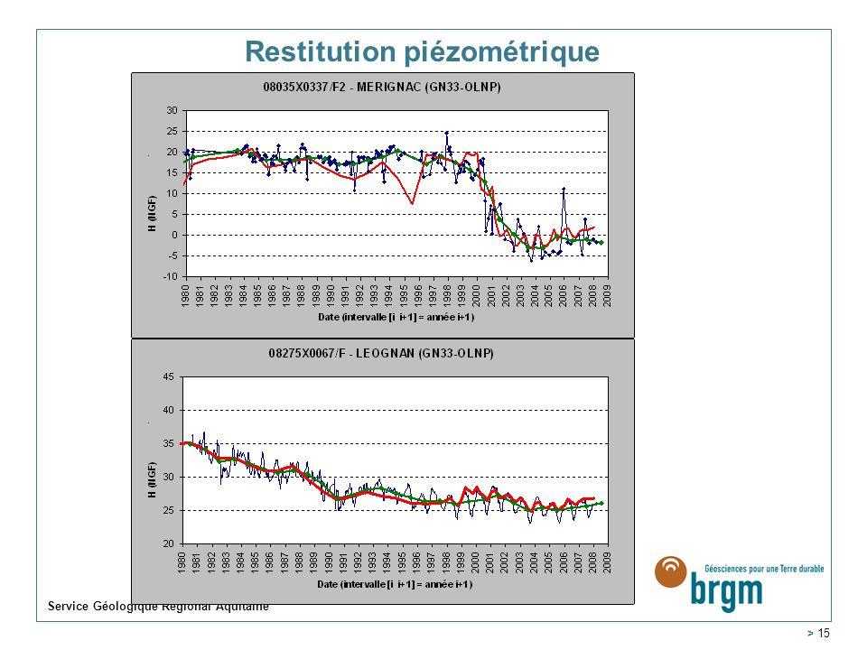 Service Géologique Régional Aquitaine > 15 Restitution piézométrique