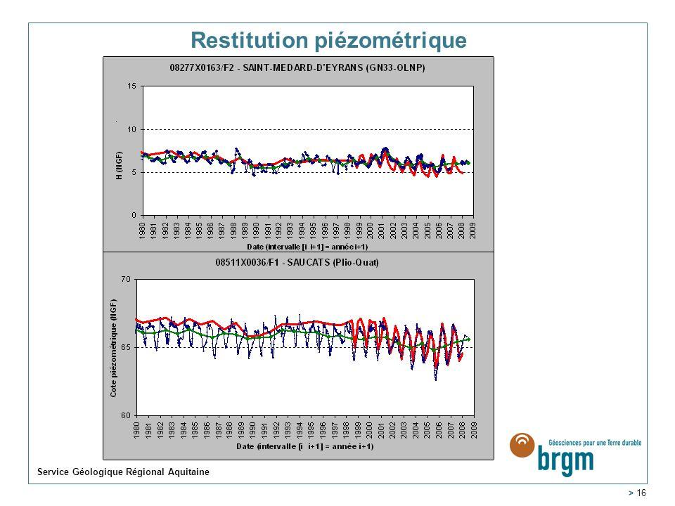 Service Géologique Régional Aquitaine > 16 Restitution piézométrique