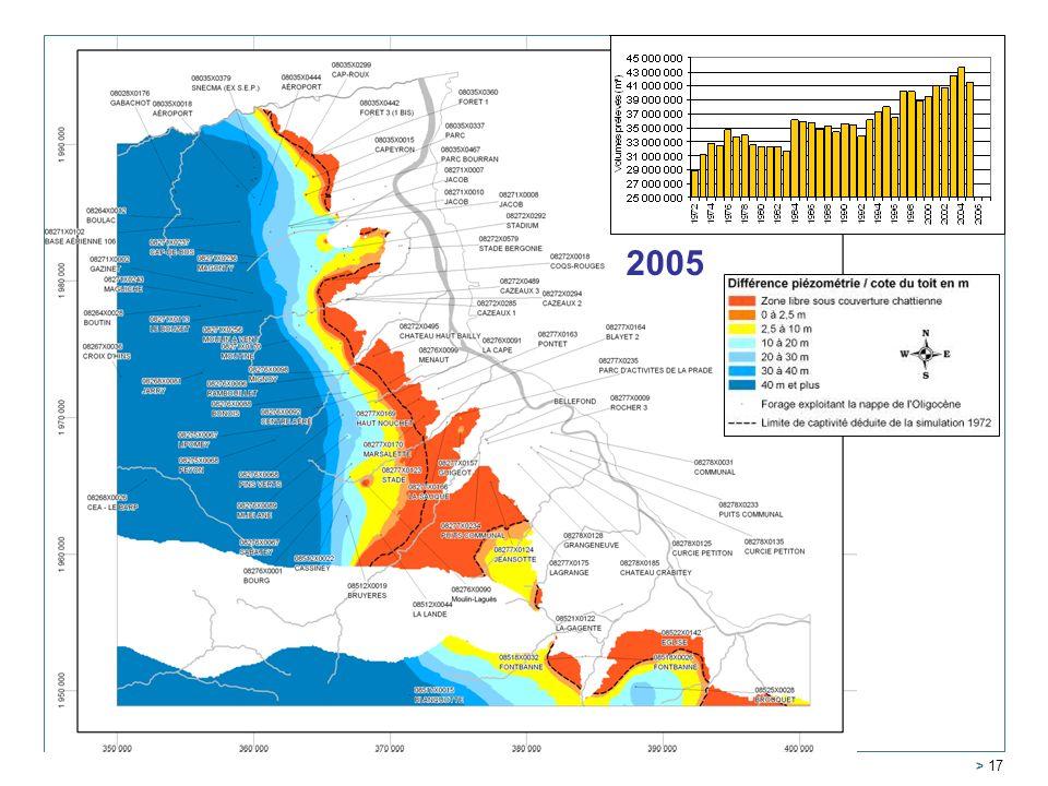 Service Géologique Régional Aquitaine > 17 1980 1985 1990 1995 20002005