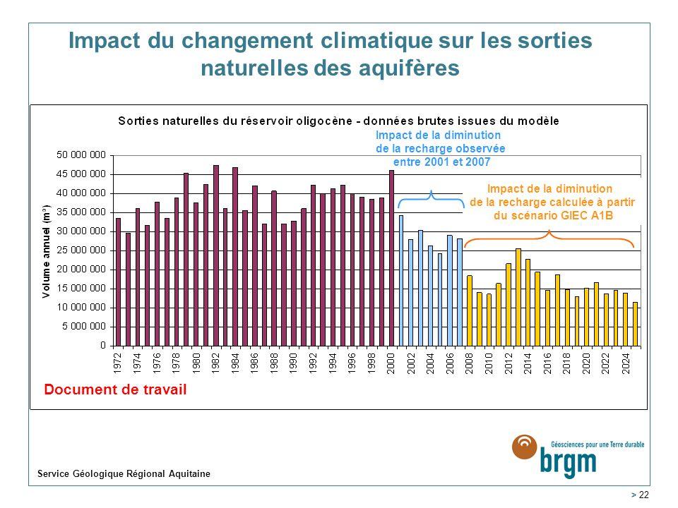 Service Géologique Régional Aquitaine > 22 Impact de la diminution de la recharge observée entre 2001 et 2007 Impact de la diminution de la recharge calculée à partir du scénario GIEC A1B Impact du changement climatique sur les sorties naturelles des aquifères Document de travail