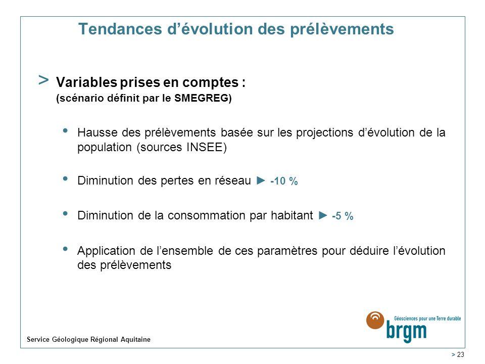 Service Géologique Régional Aquitaine > 23 Tendances dévolution des prélèvements > Variables prises en comptes : (scénario définit par le SMEGREG) Hau