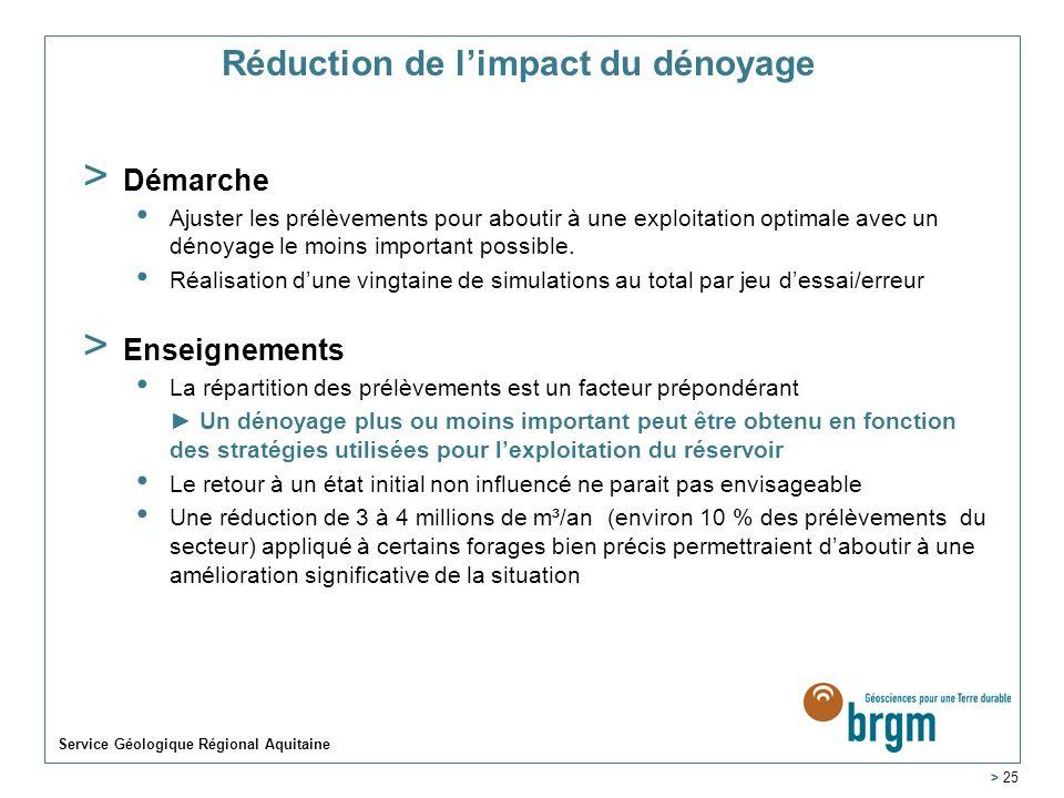 Service Géologique Régional Aquitaine > 25 Réduction de limpact du dénoyage > Démarche Ajuster les prélèvements pour aboutir à une exploitation optimale avec un dénoyage le moins important possible.