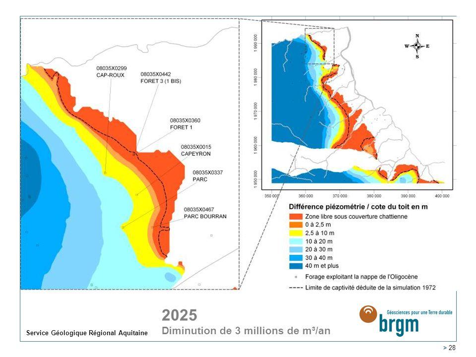 Service Géologique Régional Aquitaine > 28 2005 2025 Diminution de 3 millions de m³/an