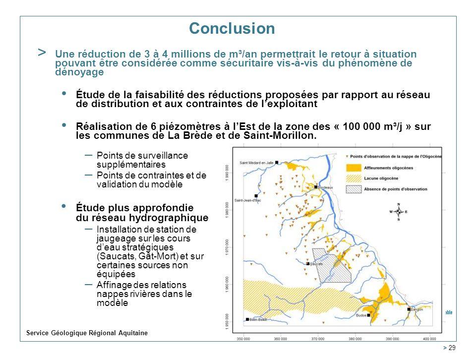 Service Géologique Régional Aquitaine > 29 Conclusion – Points de surveillance supplémentaires – Points de contraintes et de validation du modèle Étud