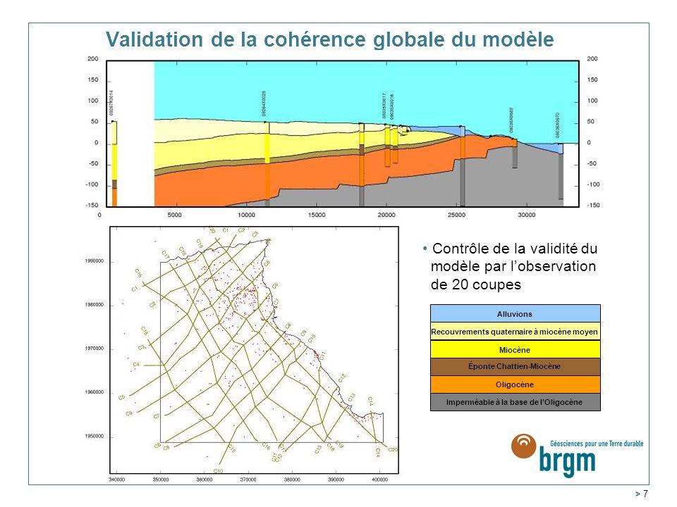 Service Géologique Régional Aquitaine > 7 Validation de la cohérence globale du modèle Contrôle de la validité du modèle par lobservation de 20 coupes Alluvions Recouvrements quaternaire à miocène moyen Miocène Éponte Chattien-Miocène Oligocène Imperméable à la base de lOligocène