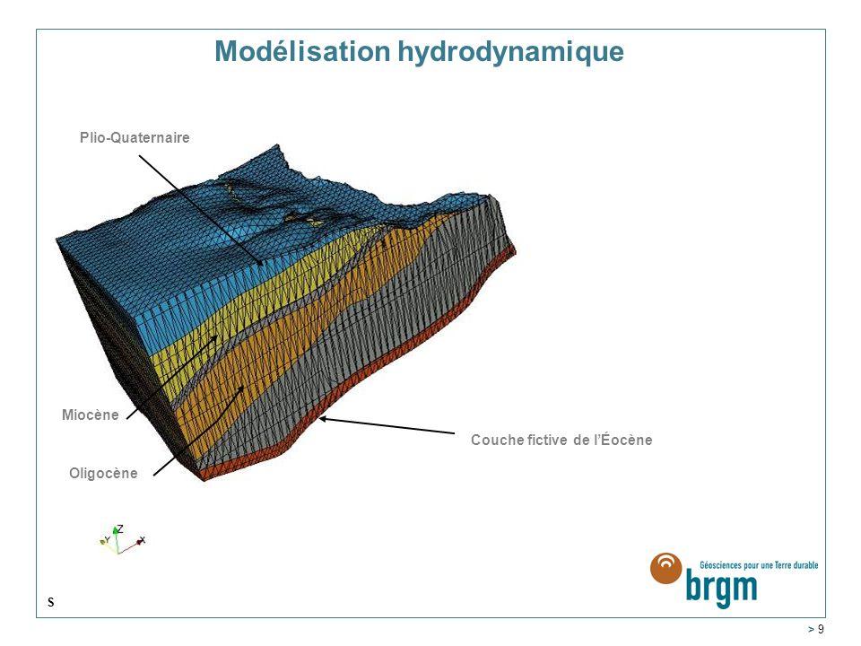 Service Géologique Régional Aquitaine > 9 Modélisation hydrodynamique Plio-Quaternaire Miocène Oligocène Couche fictive de lÉocène