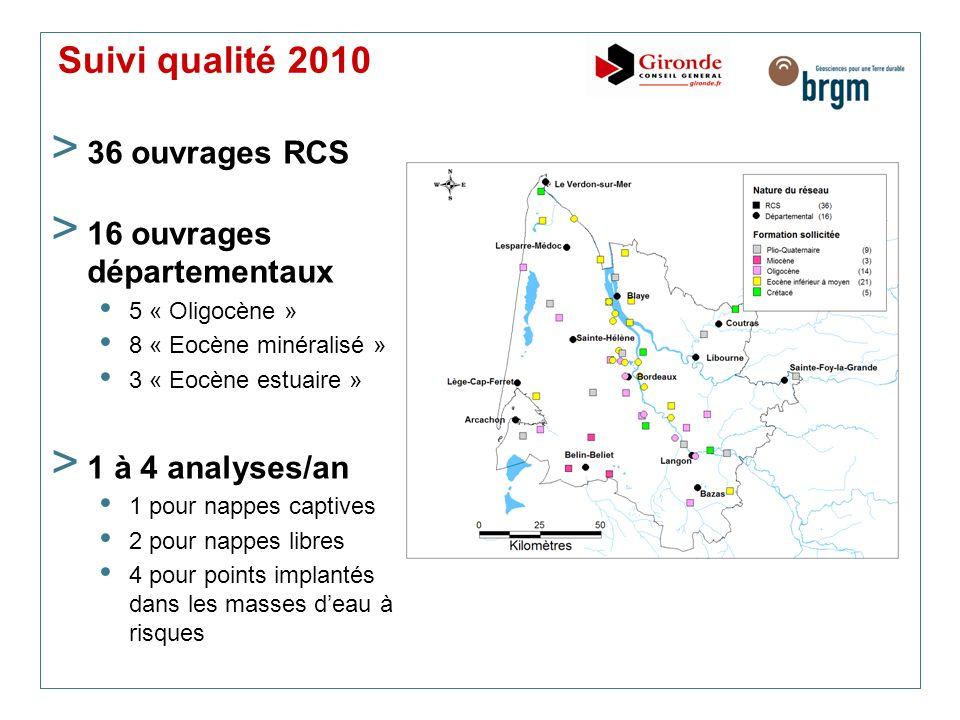 Suivi qualité 2010 > 36 ouvrages RCS > 16 ouvrages départementaux 5 « Oligocène » 8 « Eocène minéralisé » 3 « Eocène estuaire » > 1 à 4 analyses/an 1