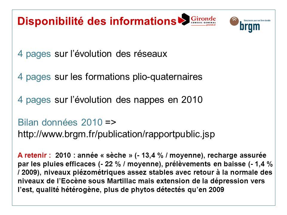 Disponibilité des informations 4 pages sur lévolution des réseaux 4 pages sur les formations plio-quaternaires 4 pages sur lévolution des nappes en 20