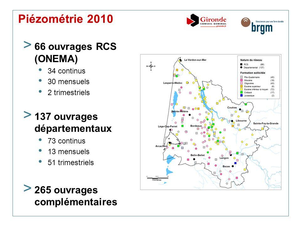 Piézométrie 2010 > 66 ouvrages RCS (ONEMA) 34 continus 30 mensuels 2 trimestriels > 137 ouvrages départementaux 73 continus 13 mensuels 51 trimestriel