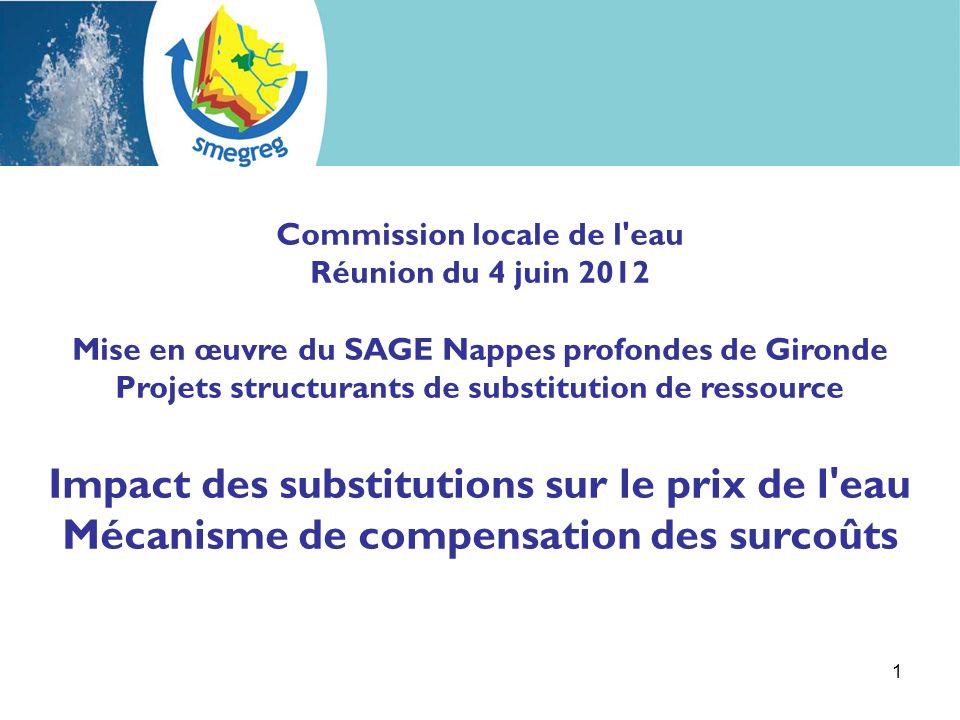 1 Commission locale de l eau Réunion du 4 juin 2012 Mise en œuvre du SAGE Nappes profondes de Gironde Projets structurants de substitution de ressource Impact des substitutions sur le prix de l eau Mécanisme de compensation des surcoûts