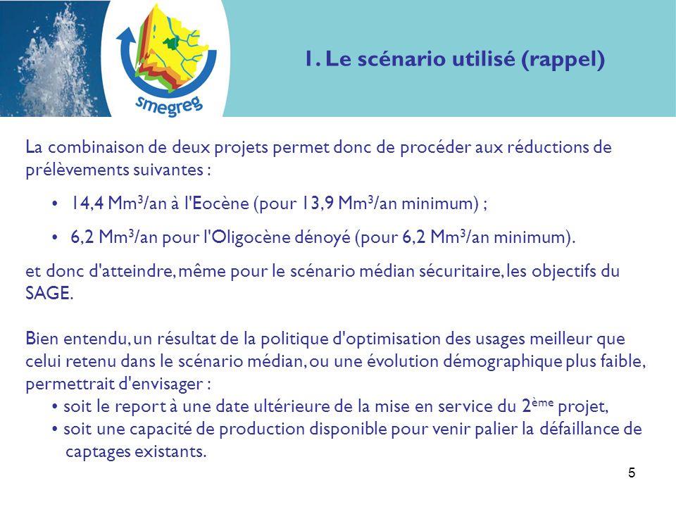 5 La combinaison de deux projets permet donc de procéder aux réductions de prélèvements suivantes : 14,4 Mm 3 /an à l'Eocène (pour 13,9 Mm 3 /an minim