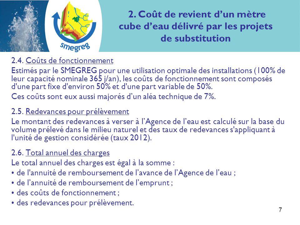 7 2.4. Coûts de fonctionnement Estimés par le SMEGREG pour une utilisation optimale des installations (100% de leur capacité nominale 365 j/an), les c