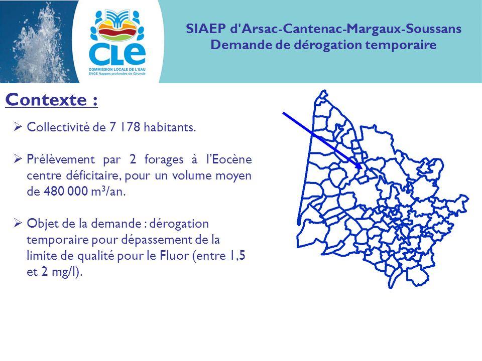 Contexte : Collectivité de 7 178 habitants. Prélèvement par 2 forages à lEocène centre déficitaire, pour un volume moyen de 480 000 m 3 /an. Objet de
