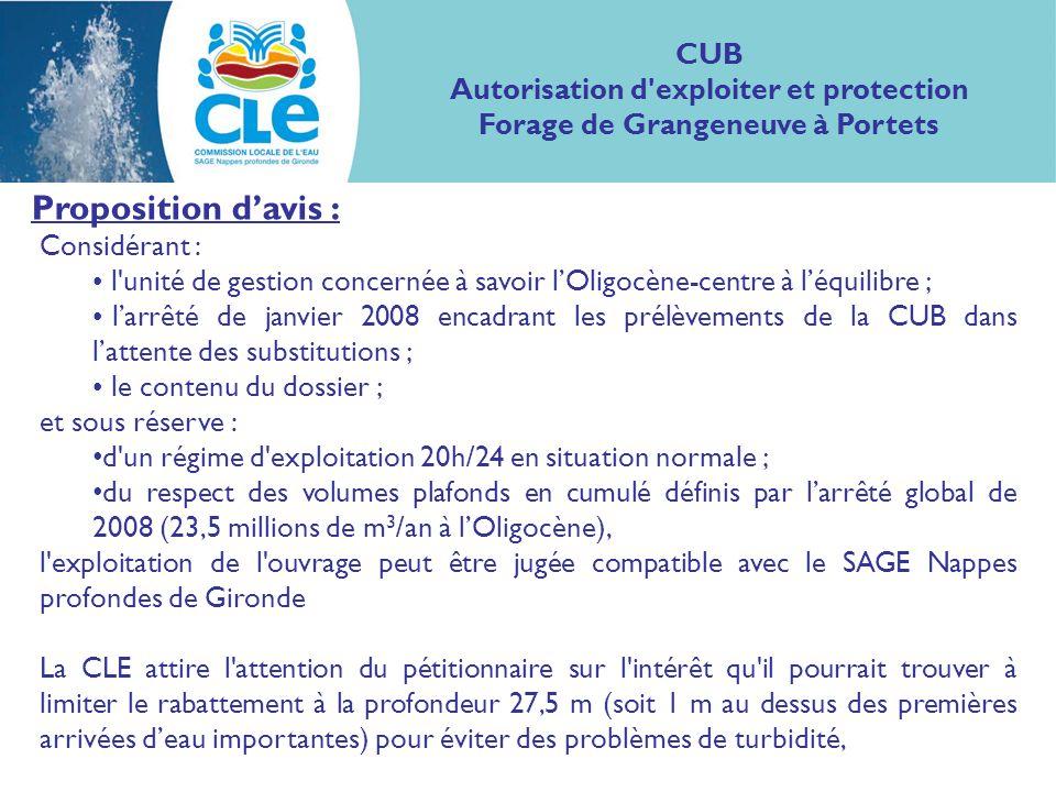 Proposition davis : Considérant : l'unité de gestion concernée à savoir lOligocène-centre à léquilibre ; larrêté de janvier 2008 encadrant les prélève