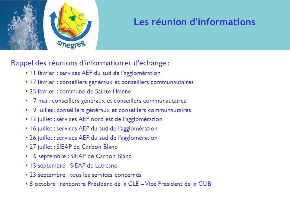 Rappel des réunions d'information et d'échange : 11 février : services AEP du sud de l'agglomération 17 février : conseillers généraux et conseillers