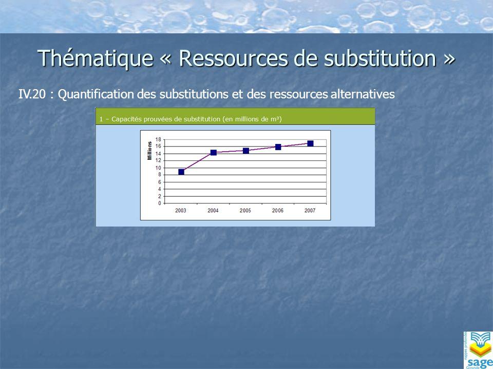 Thématique « Les facteurs conjoncturels de létat de la ressource en eau » VI.24 : Lévolution de la population et de la consommation