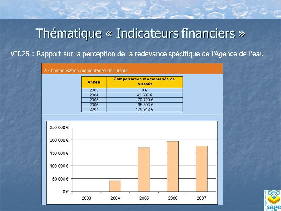 Thématique « Indicateurs financiers » VII.25 : Rapport sur la perception de la redevance spécifique de l Agence de l eau
