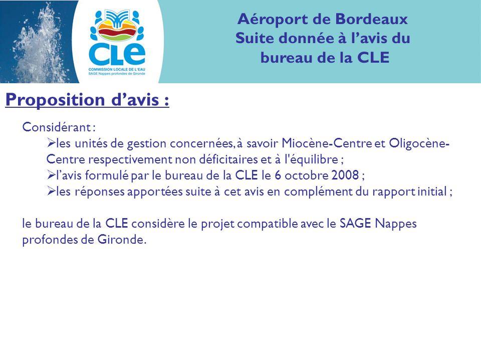Aéroport de Bordeaux Suite donnée à lavis du bureau de la CLE Proposition davis : Considérant : les unités de gestion concernées, à savoir Miocène-Cen