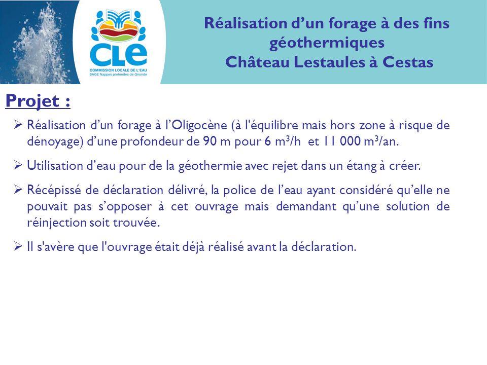 Projet : Réalisation dun forage à des fins géothermiques Château Lestaules à Cestas Réalisation dun forage à lOligocène (à l'équilibre mais hors zone