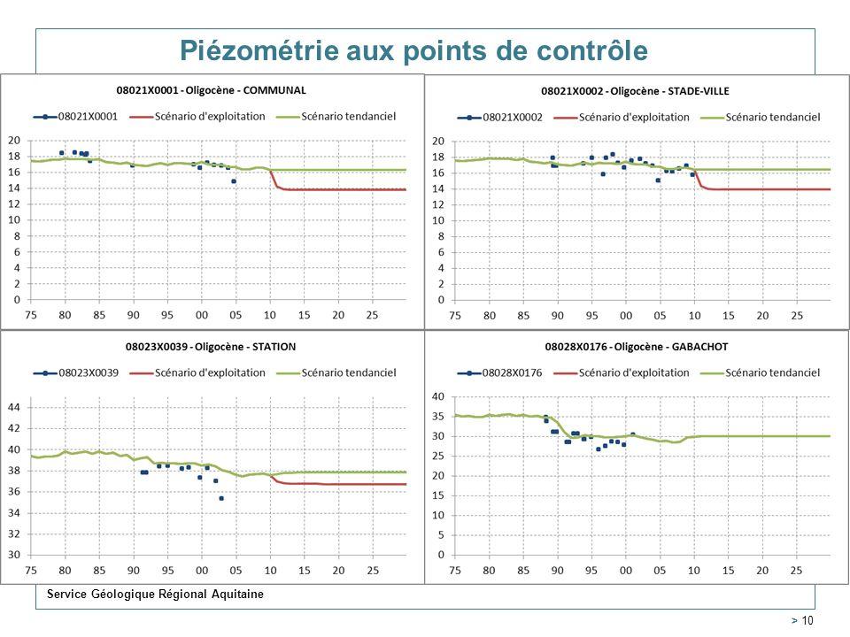 Piézométrie aux points de contrôle Service Géologique Régional Aquitaine > 10