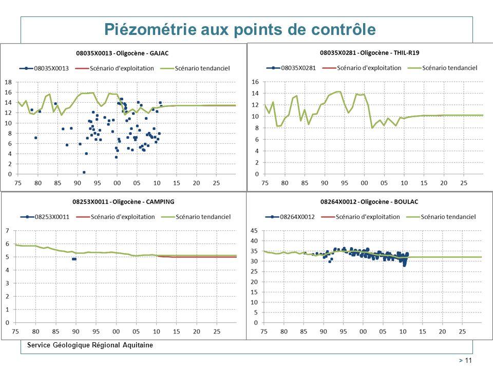 Piézométrie aux points de contrôle Service Géologique Régional Aquitaine > 11