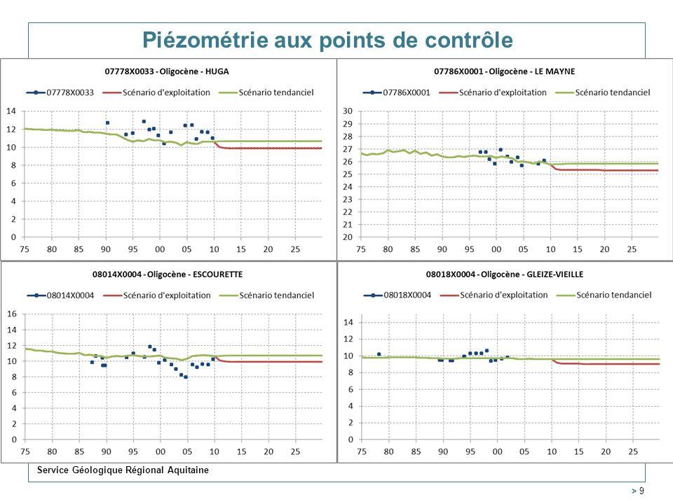 Piézométrie aux points de contrôle Service Géologique Régional Aquitaine > 9