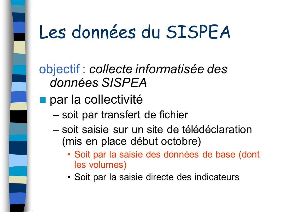 Les données du SISPEA objectif : collecte informatisée des données SISPEA par la collectivité –soit par transfert de fichier –soit saisie sur un site de télédéclaration (mis en place début octobre) Soit par la saisie des données de base (dont les volumes) Soit par la saisie directe des indicateurs