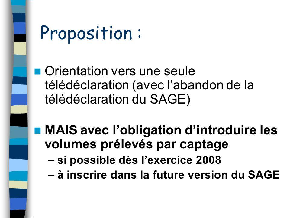 Proposition : Orientation vers une seule télédéclaration (avec labandon de la télédéclaration du SAGE) MAIS avec lobligation dintroduire les volumes prélevés par captage –si possible dès lexercice 2008 –à inscrire dans la future version du SAGE