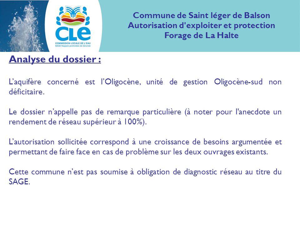 Analyse du dossier : Laquifère concerné est lOligocène, unité de gestion Oligocène-sud non déficitaire.