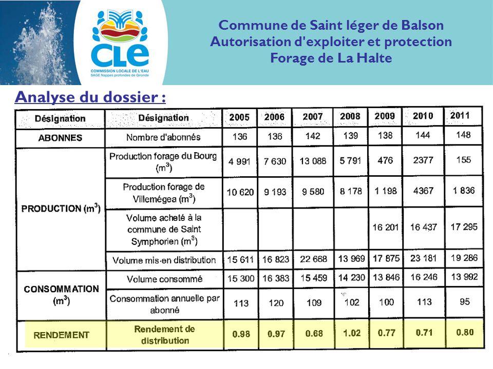 Analyse du dossier : Commune de Saint léger de Balson Autorisation d exploiter et protection Forage de La Halte