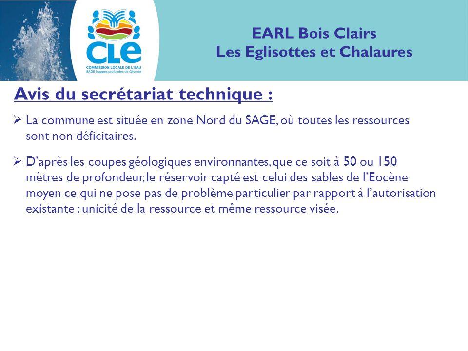 Avis du secrétariat technique : La commune est située en zone Nord du SAGE, où toutes les ressources sont non déficitaires.
