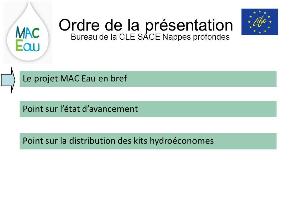 Ordre de la présentation Bureau de la CLE SAGE Nappes profondes Point sur létat davancement Le projet MAC Eau en bref Point sur la distribution des ki