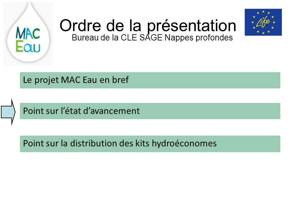 Ordre de la présentation Bureau de la CLE SAGE Nappes profondes Point sur létat davancement Le projet MAC Eau en bref Point sur la distribution des kits hydroéconomes