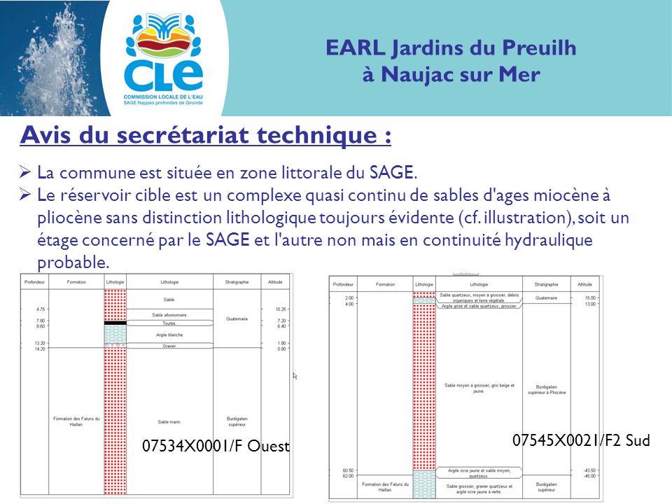 Avis du secrétariat technique : La commune est située en zone littorale du SAGE. Le réservoir cible est un complexe quasi continu de sables d'ages mio
