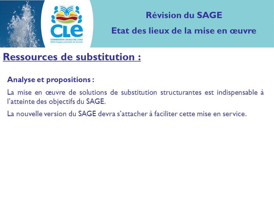 Analyse et propositions : La mise en œuvre de solutions de substitution structurantes est indispensable à latteinte des objectifs du SAGE.