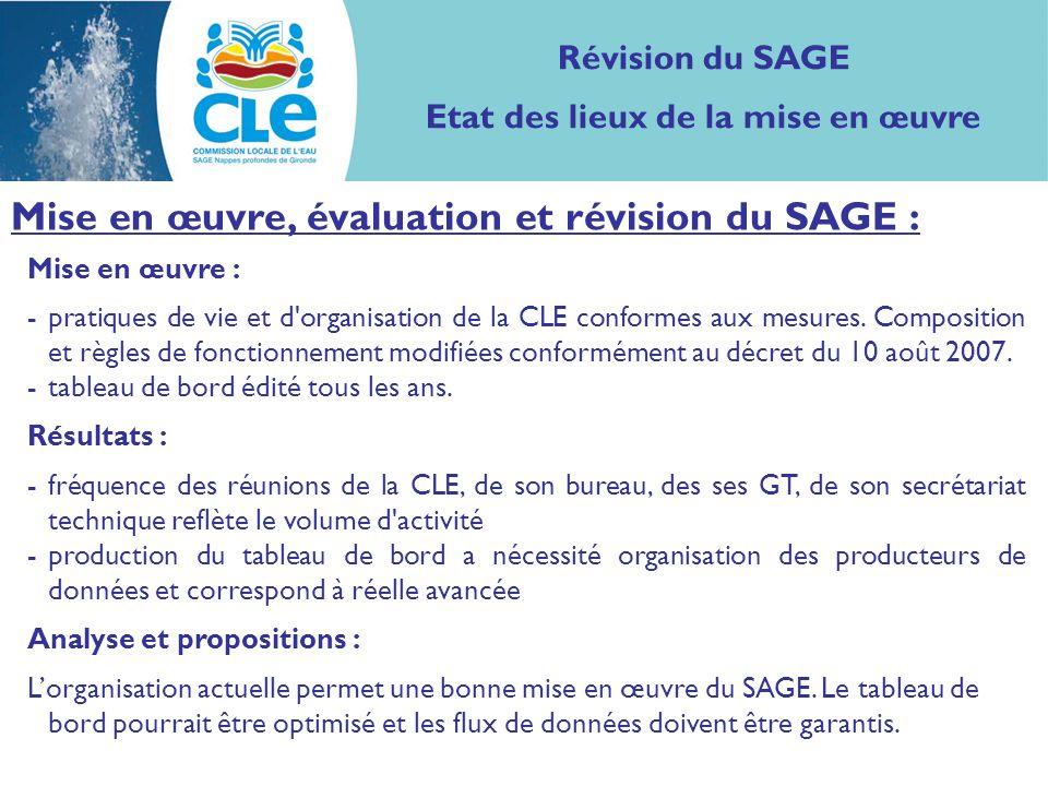 Mise en œuvre : -pratiques de vie et d organisation de la CLE conformes aux mesures.