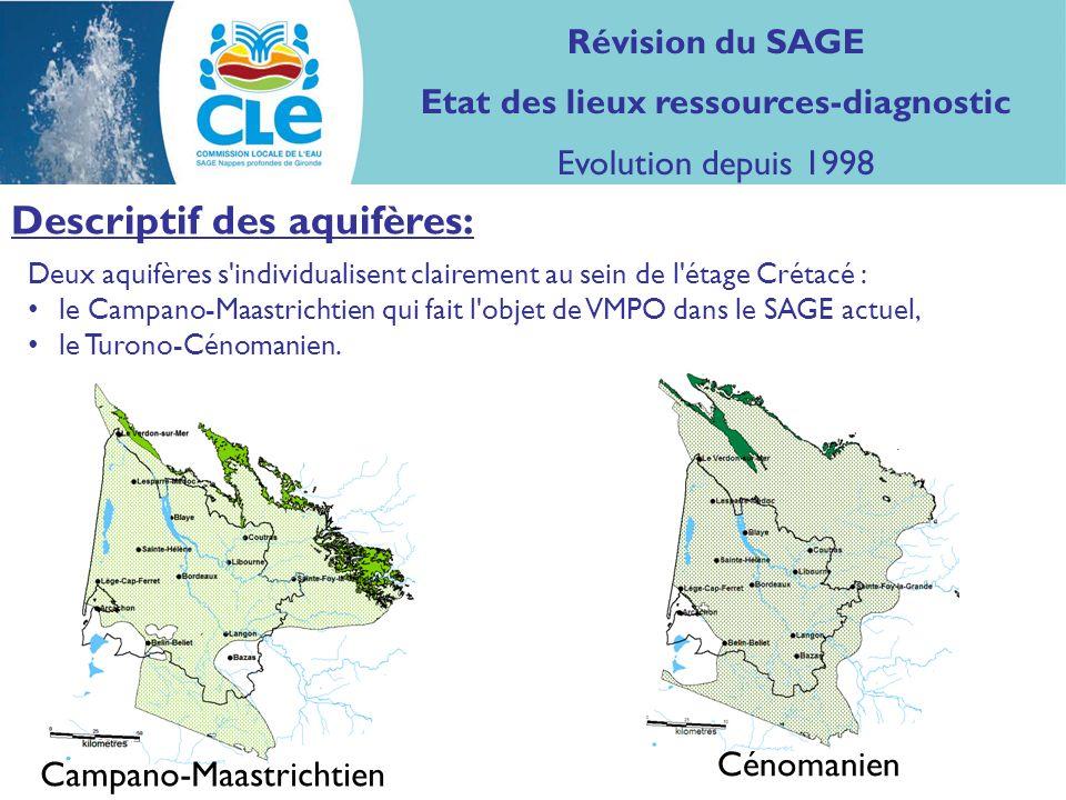 Deux aquifères s individualisent clairement au sein de l étage Crétacé : le Campano-Maastrichtien qui fait l objet de VMPO dans le SAGE actuel, le Turono-Cénomanien.