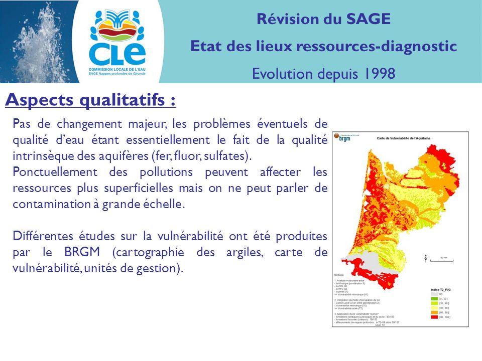 Pas de changement majeur, les problèmes éventuels de qualité deau étant essentiellement le fait de la qualité intrinsèque des aquifères (fer, fluor, sulfates).