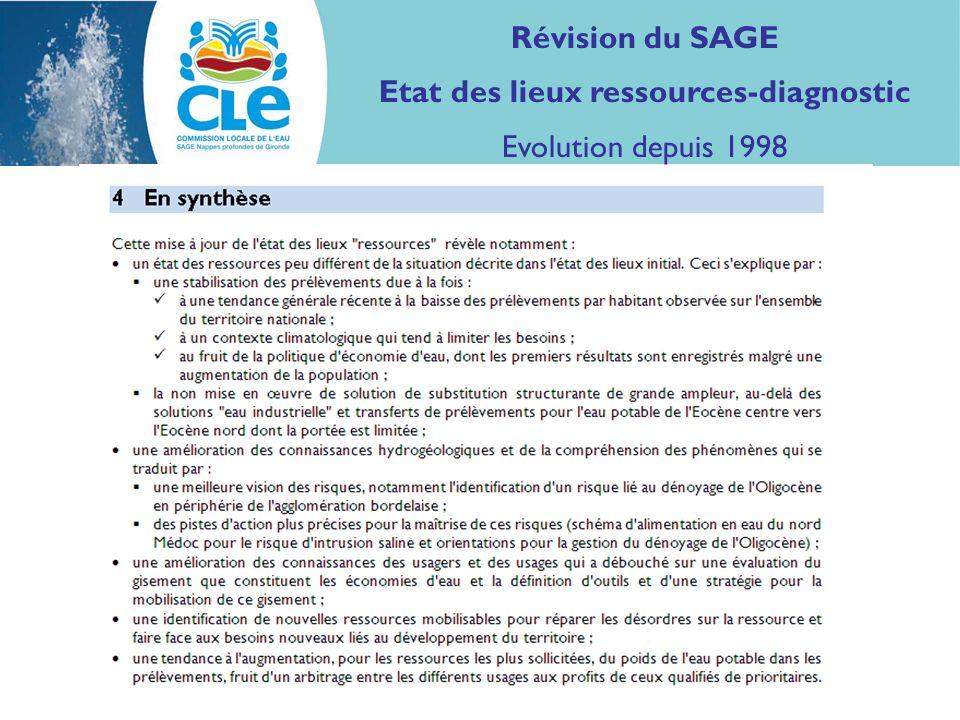Révision du SAGE Etat des lieux ressources-diagnostic Evolution depuis 1998