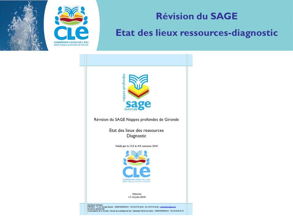 Révision du SAGE Etat des lieux ressources-diagnostic