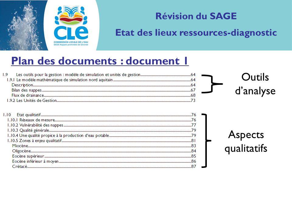 Plan des documents : document 1 Outils danalyse Aspects qualitatifs Révision du SAGE Etat des lieux ressources-diagnostic