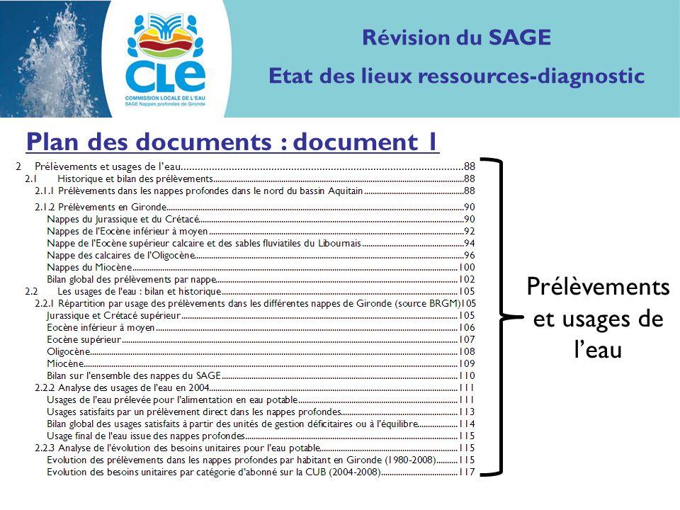 Plan des documents : document 1 Prélèvements et usages de leau Révision du SAGE Etat des lieux ressources-diagnostic