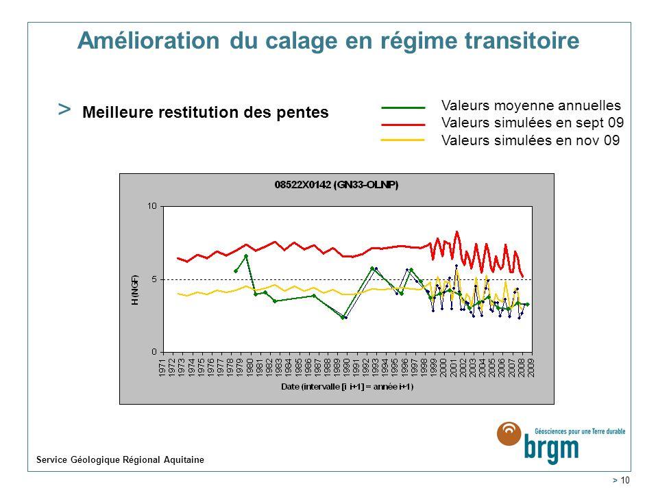 Service Géologique Régional Aquitaine > 10 Amélioration du calage en régime transitoire > Meilleure restitution des pentes Valeurs moyenne annuelles V