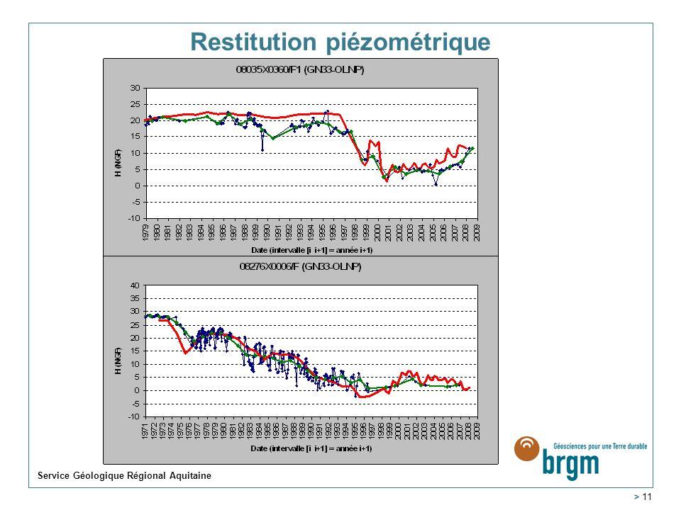 Service Géologique Régional Aquitaine > 11 Restitution piézométrique